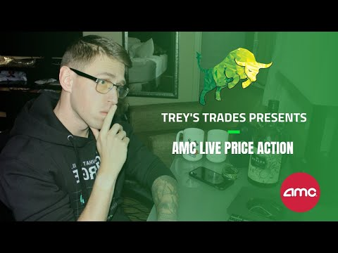 AMC Live, After-Hours Selloff & Other Hot Stocks! Treyders Podcast 58