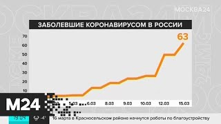 Коронавирус выявили в Подмосковье у гражданина Венесуэлы - Москва 24