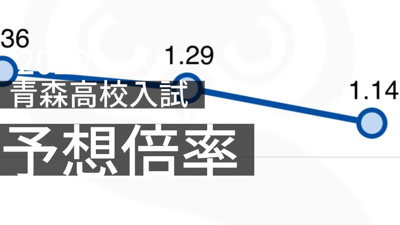 公立 高校 県 倍率 新潟