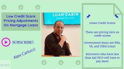 Low Credit Score Pricing Adjustments On Mortgage Loans