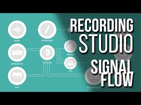 Basic Signal Flow in a Recording Studio | Metalworks Institute