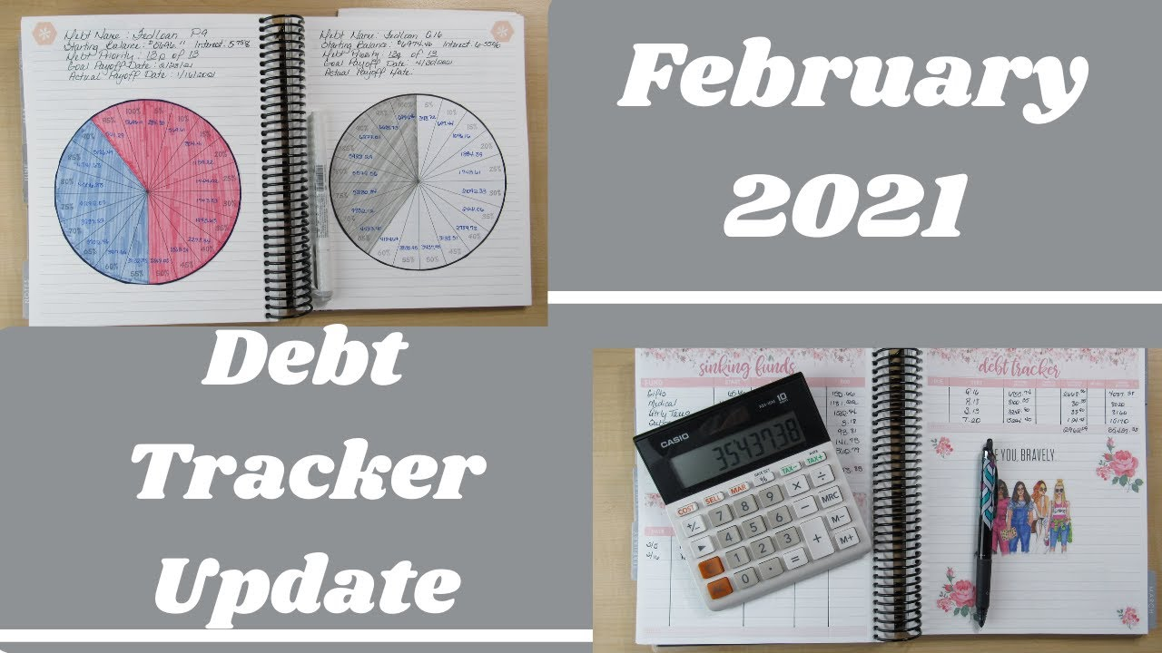 Budget with Me| February 2021- Debt Tracker Update| Debt: $35,437.38