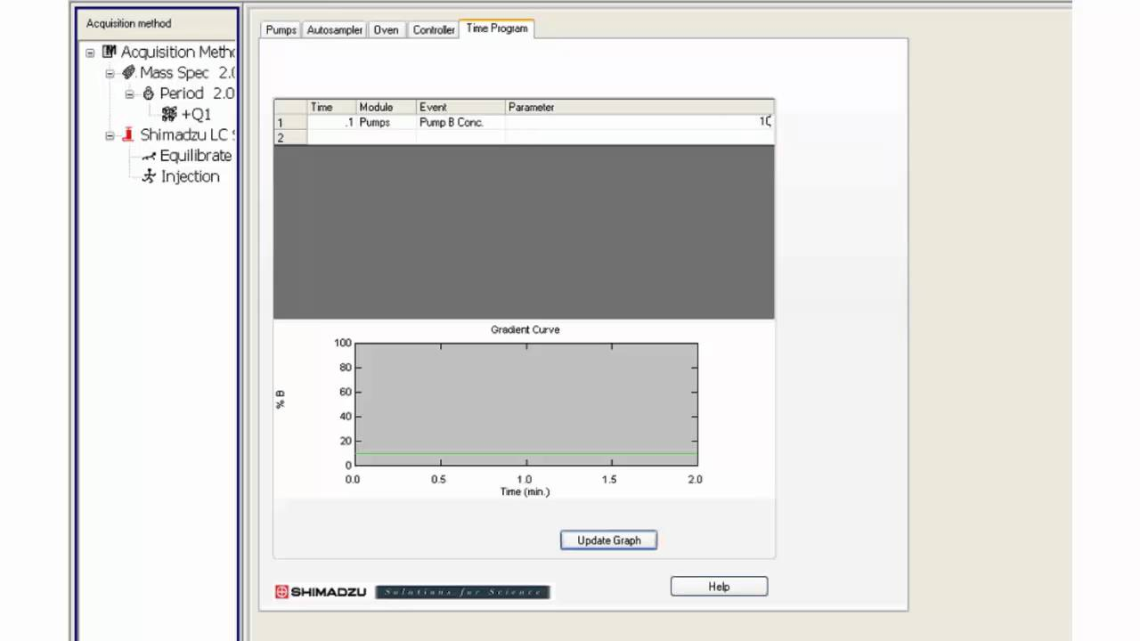 Create Acquisition Method with Shimadzu HPLC in Analyst® Software