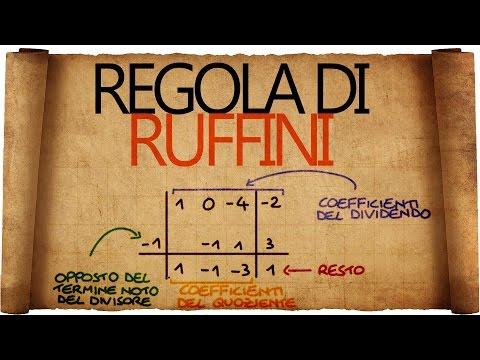 Scomposizione in fattori: PRODOTTI NOTEVOLI (ESERCIZI RISOLTI) from YouTube · Duration:  21 minutes 13 seconds