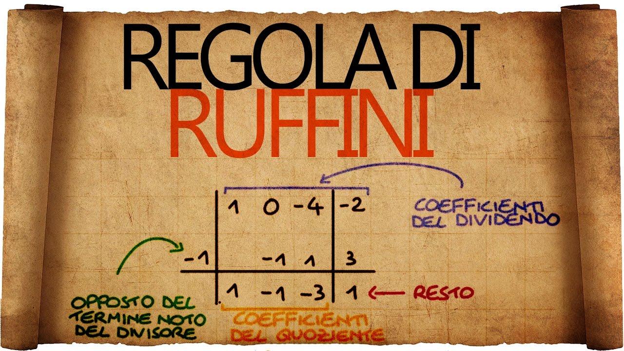 Regola Di Ruffini Youtube