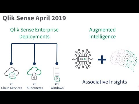 April 2019 Qlik Product Releases are here! - Qlik Community