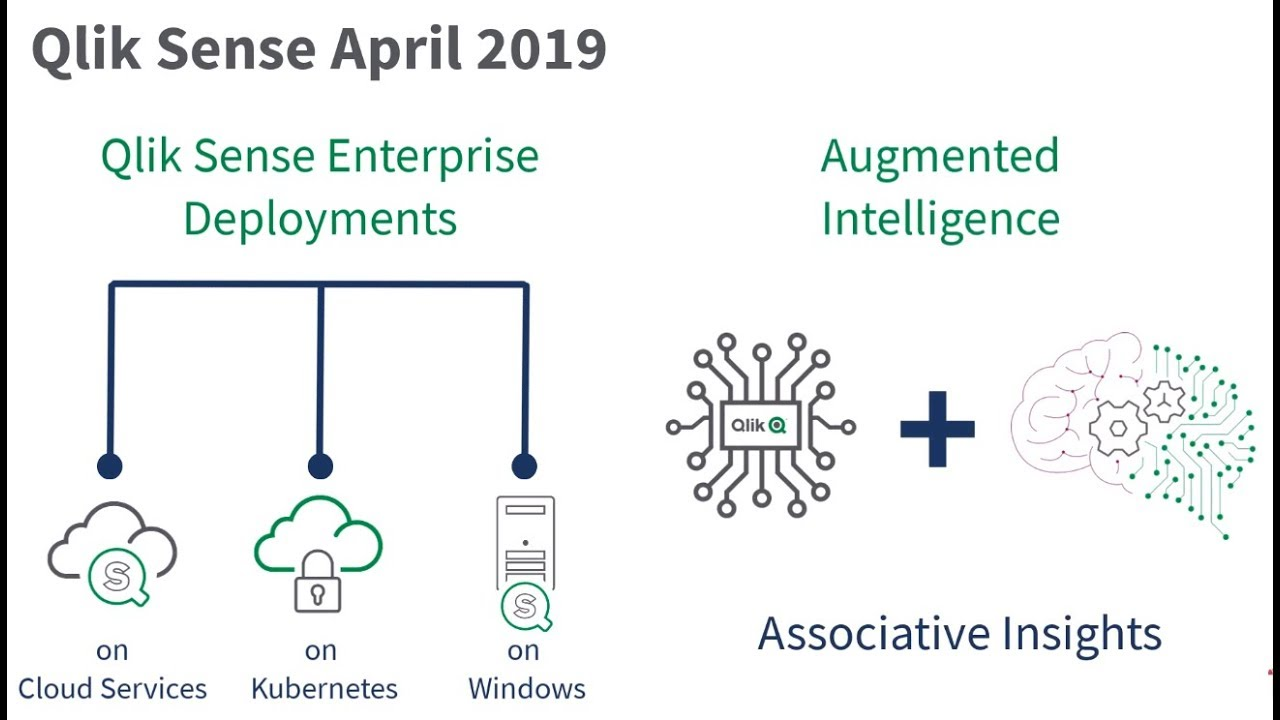 Qlik Sense April 2019 - What's New