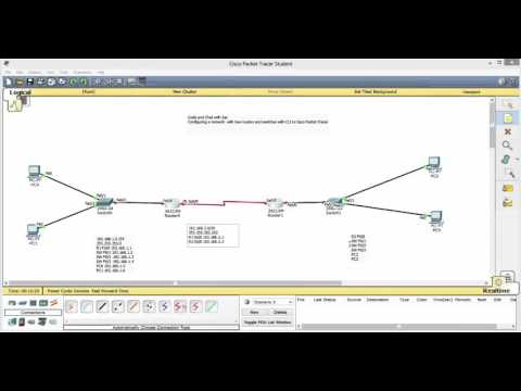 Configuring Two Routers with Switch using CLI in Cisco Packet Tracer