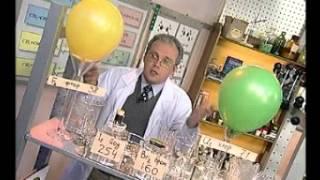Химия 68. Химические свойства водорода — Академия занимательных наук