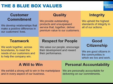 THE 8 BLUE BOX VALUES AT AMERICAN EXPRESS VIA Ken Chenault