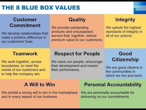 THE 8 BLUE BOX VALUES AT AMERICAN EXPRESS VIA Ken Chenault