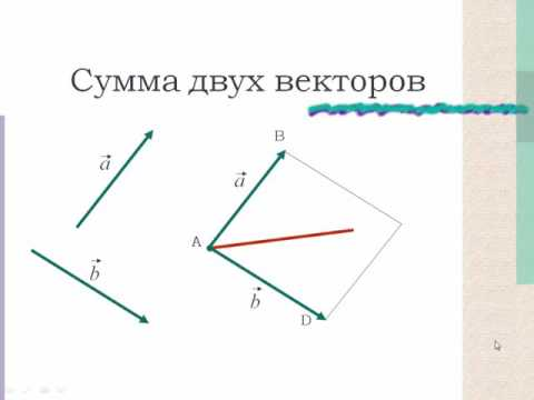 Как найти разность векторов
