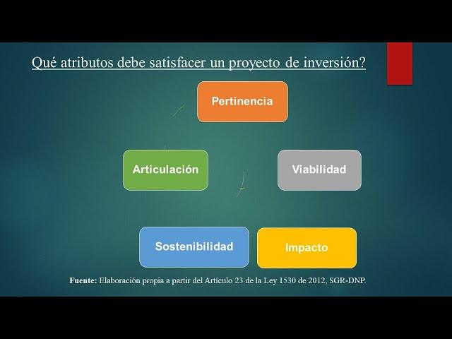 Atributos de un proyecto de Inversión