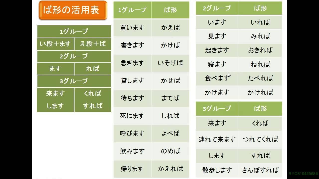 Chia động từ tiếng Nhật Phần 2