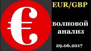 ФОРЕКС ПРОГНОЗ. EURGBP - 29.06.2017