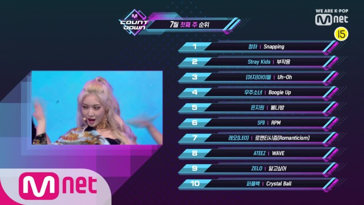 Top 10 Rankings of K-Pop Idol Fansite: November 2016 • Kpopmap