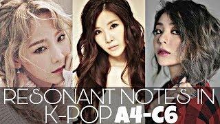 Resonant Notes In K-Pop/Korea A4-C6「Female Singers; Sohyang, Yuju, Taeyeon etc.」