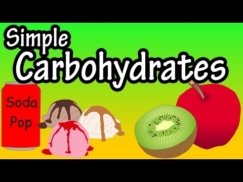 Monosaccharides Glucose Fructose Disaccharides Simple Carbohydrates