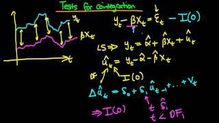 cointegration tests