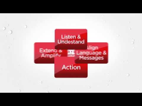 Coca Cola Internal Social Media Communication Project