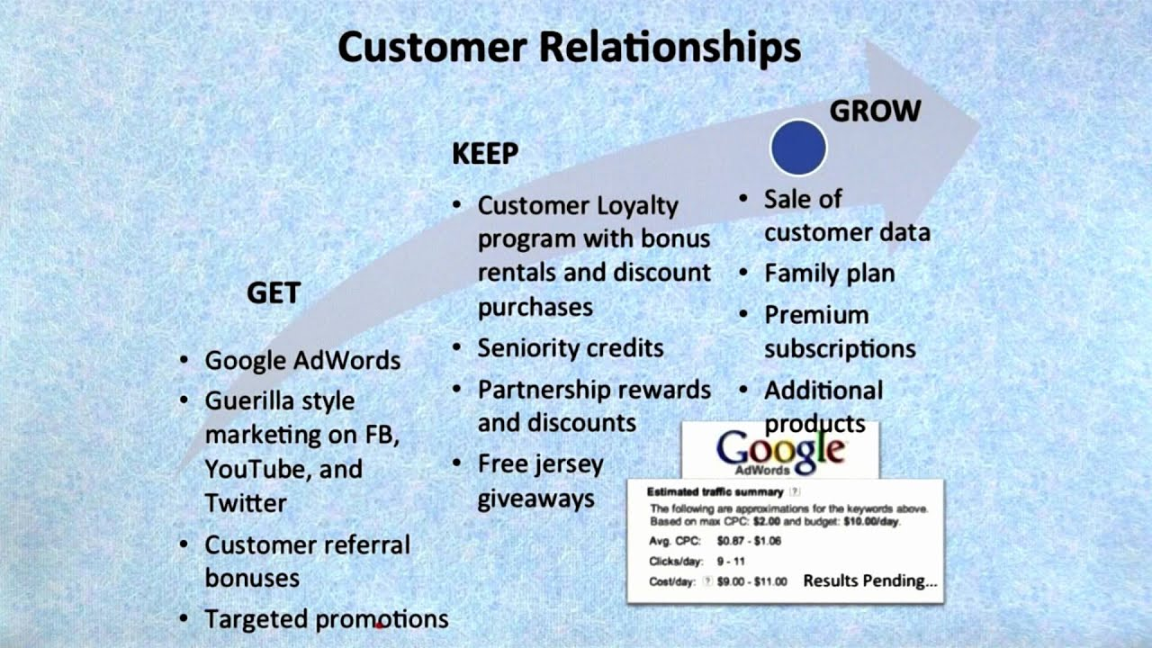 JerseySquare Customer Relationships - How to Build a Startup