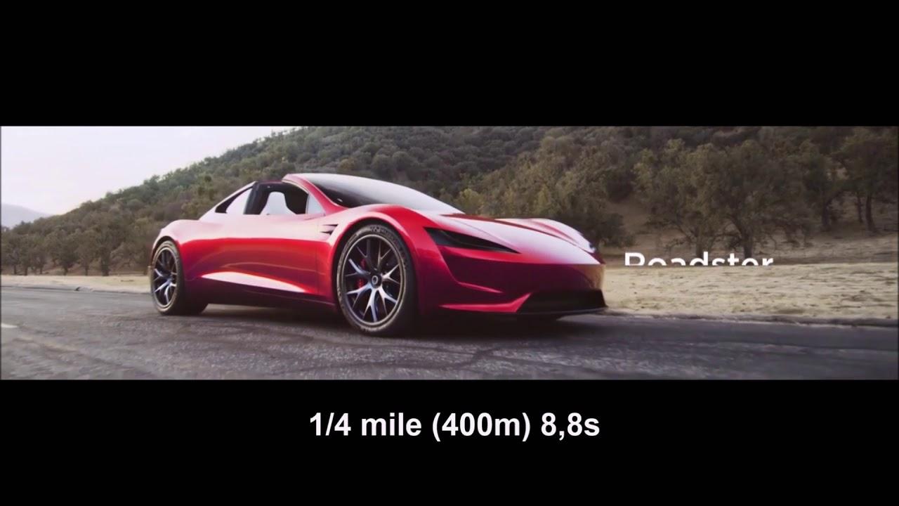 Tesla Roadster Vs Veyron 918 Spyder Demon Tesla P85d