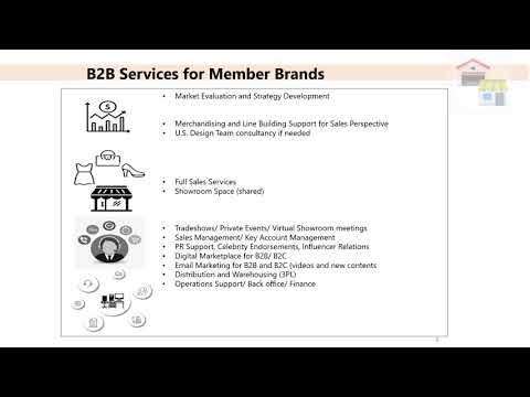 Future Brands Group Business Services