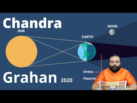 Chandra Grahan 2020 | Lunar Eclipse | 5 July | According To Astrology | Vivek Mudghal |