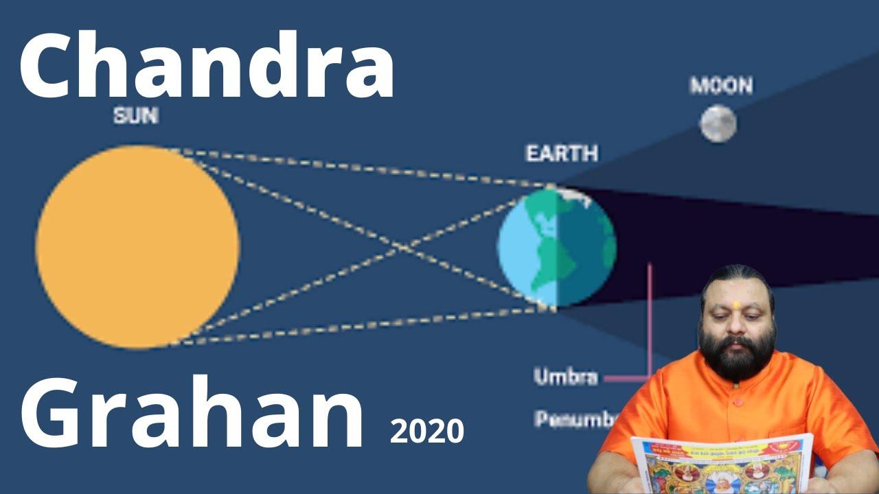 Chandra Grahan 2020 | Lunar Eclipse | 5 July | According to Astrology | Vivek Mudghal |