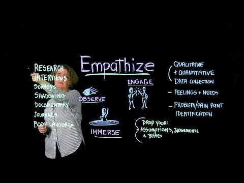 1. Design Thinking: Empathize