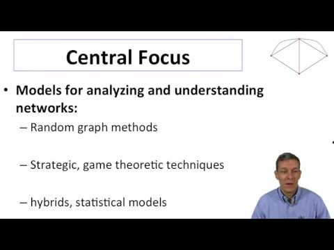 Social and Economic Networks 1.1  Week 1 Introduction