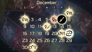 Special Signatures in the Birth Chart