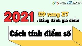 """""""2021"""" E9 sang E7 : Bảng đánh giá điểm"""