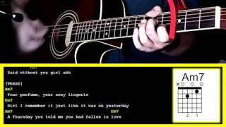 Incomplete by Sisqo-Guitar Chords & Strumming Pattern