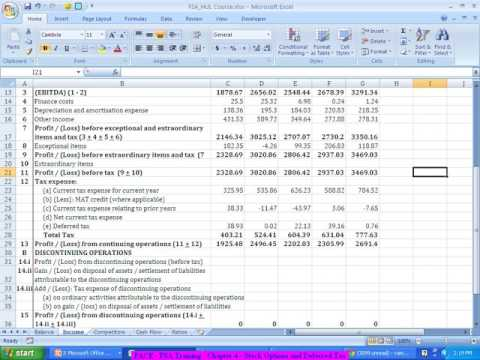 Deferred Taxes and Stock Options