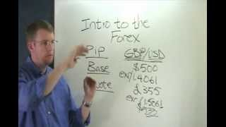 Introduction to FX Spot Trading