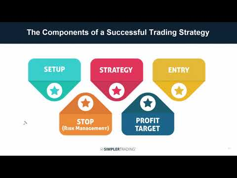 "Free Webinar: 5 Star Option Trading With Danielle ""Shay"" Gum"