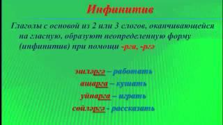 Уроки татарского языка. Урок 30. Инфинитив