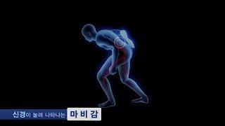 척추관협착증 어떻게 걸리고 어떻게 치료하나요?