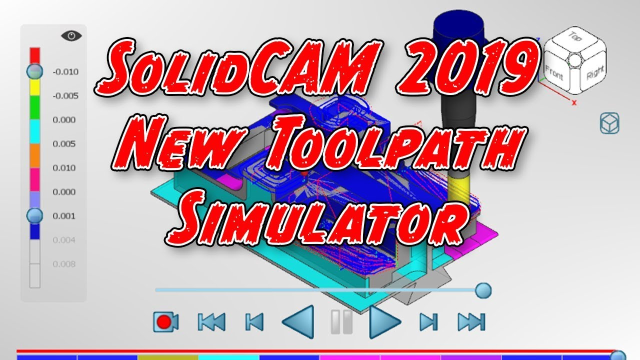 What s New in 2019 Simulation