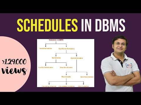 Basics of a Schedule | DBMS | part-24