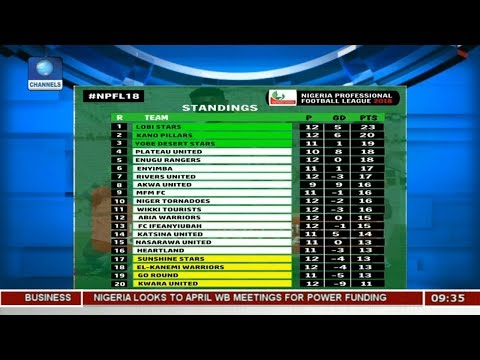Analysing Teams' Standing In The NPFL League Pt.1 |Sports This Morning|