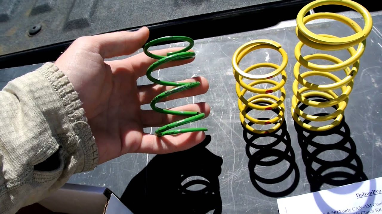 Clutch Kit Can Am Commander 1000-2011-2012 Dalton Clutches DBC1000