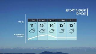 התחזית 12.1.20: גשם בא והולך