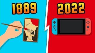 Evolution of Nintendo [1889-2021]