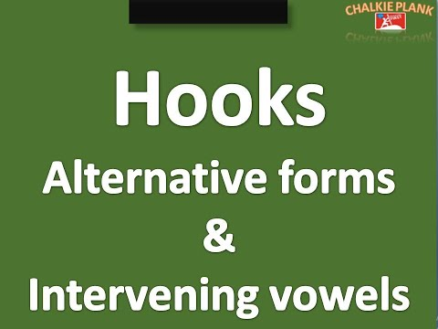 Alternative forms of