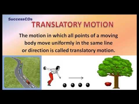Types of Motion - CBSE NCERT Science