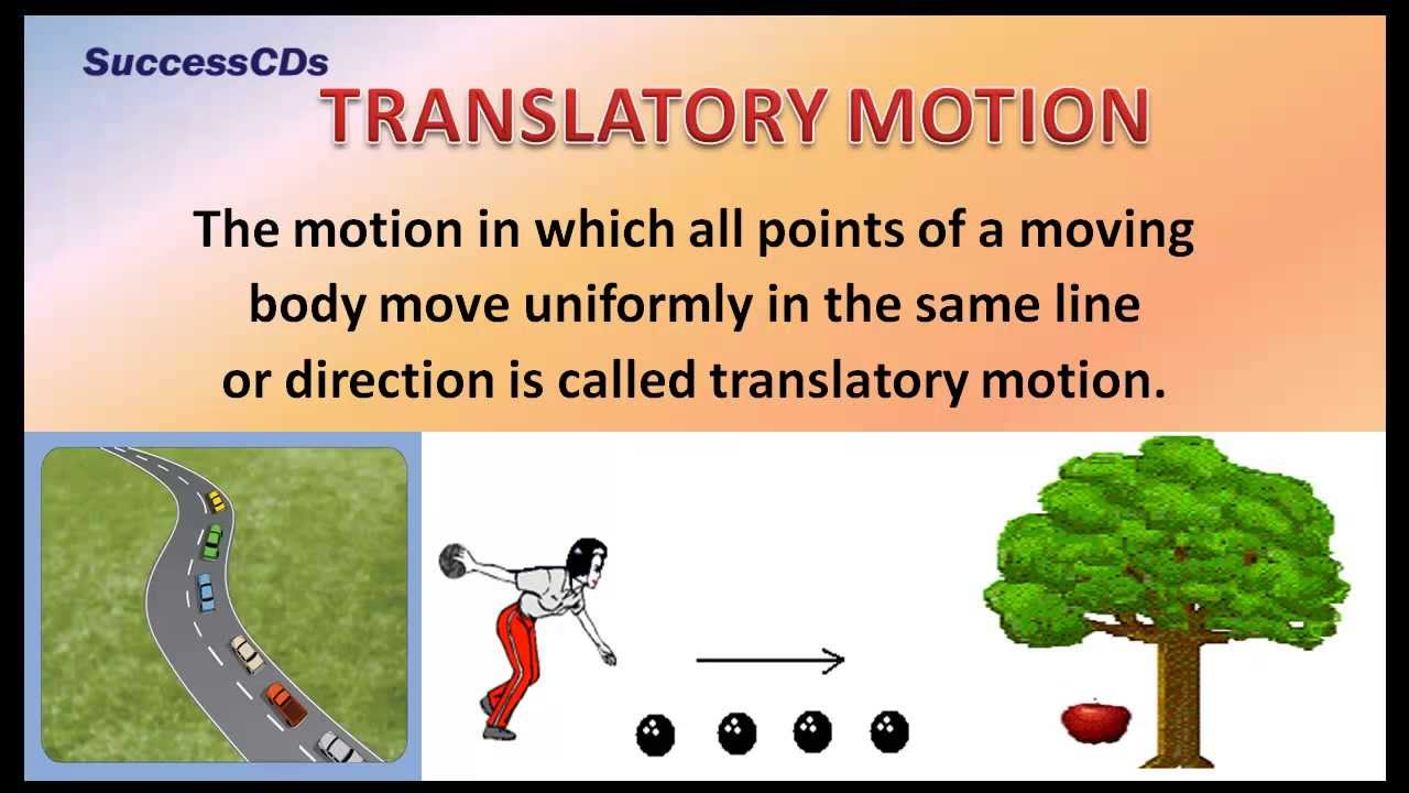 Types Of Motion Cbse Ncert Science Youtube Free Body Diagrams Examples Physics Dynamics Showme