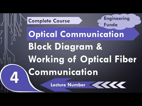 Block Diagram And Working Of Fiber Optic Communication System Youtube
