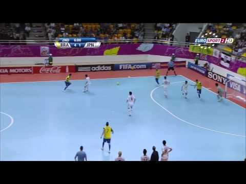 Basic Futsal Strategy